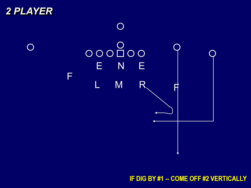 IF DIG BY #1 -- COME OFF #2 VERTICALLY 2 PLAYER EEN LM F F R
