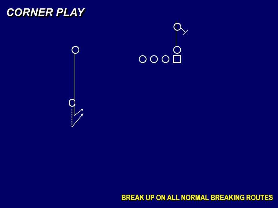 C CORNER PLAY BREAK UP ON ALL NORMAL BREAKING ROUTES