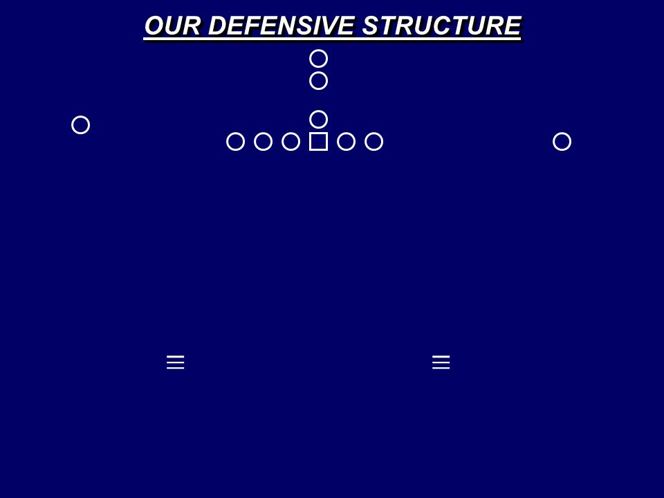 _ _ _ _ _ _ OUR DEFENSIVE STRUCTURE