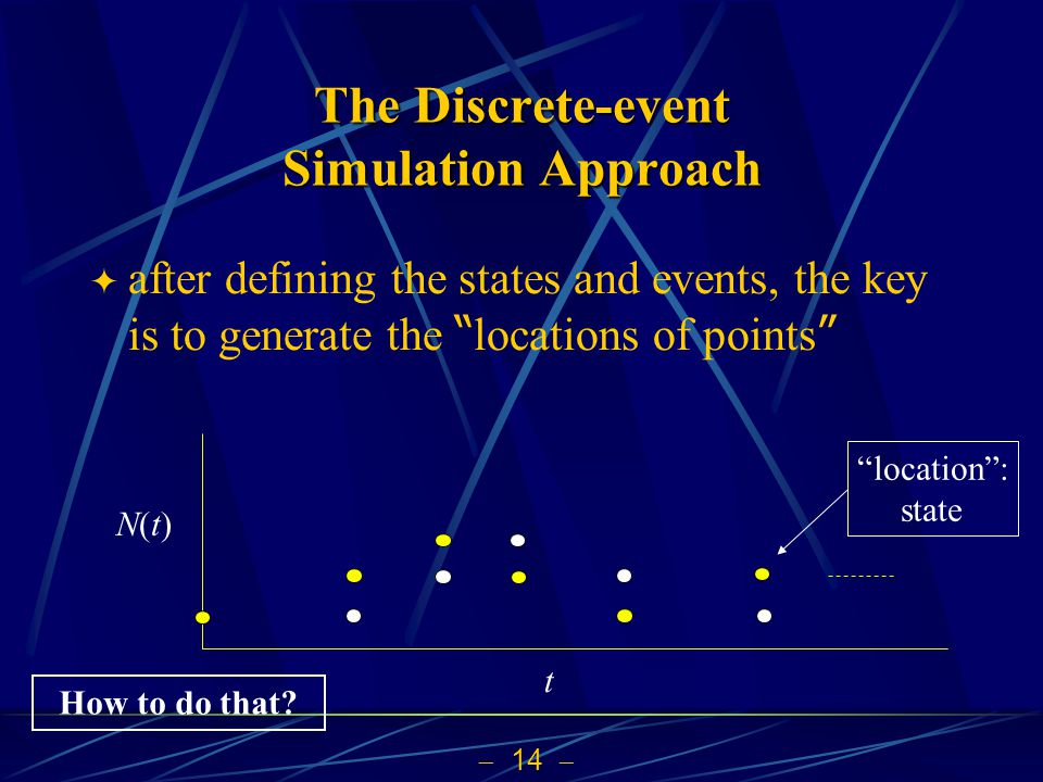 14  The Discrete-event Simulation Approach  after defining the states and events, the key is to generate the locations of points location : state N(t)N(t) t How to do that?