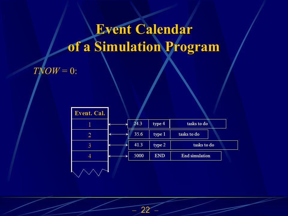  22  Event Calendar of a Simulation Program Event.