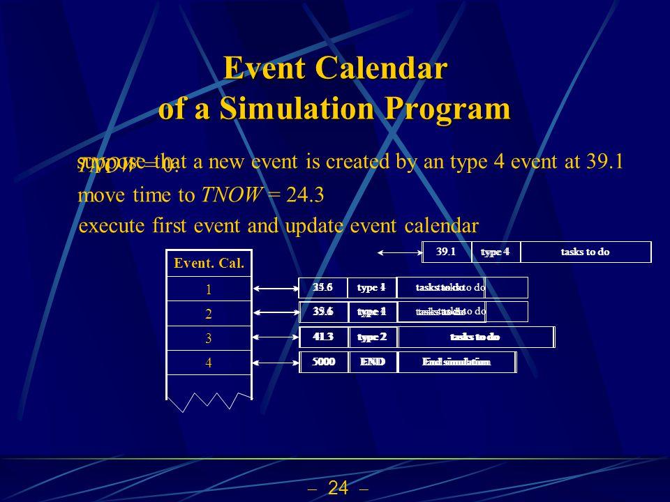  24  24.3type 4 tasks to do 35.6type 1 tasks to do 41.3type 2 tasks to do 5000END End simulation Event Calendar of a Simulation Program Event.