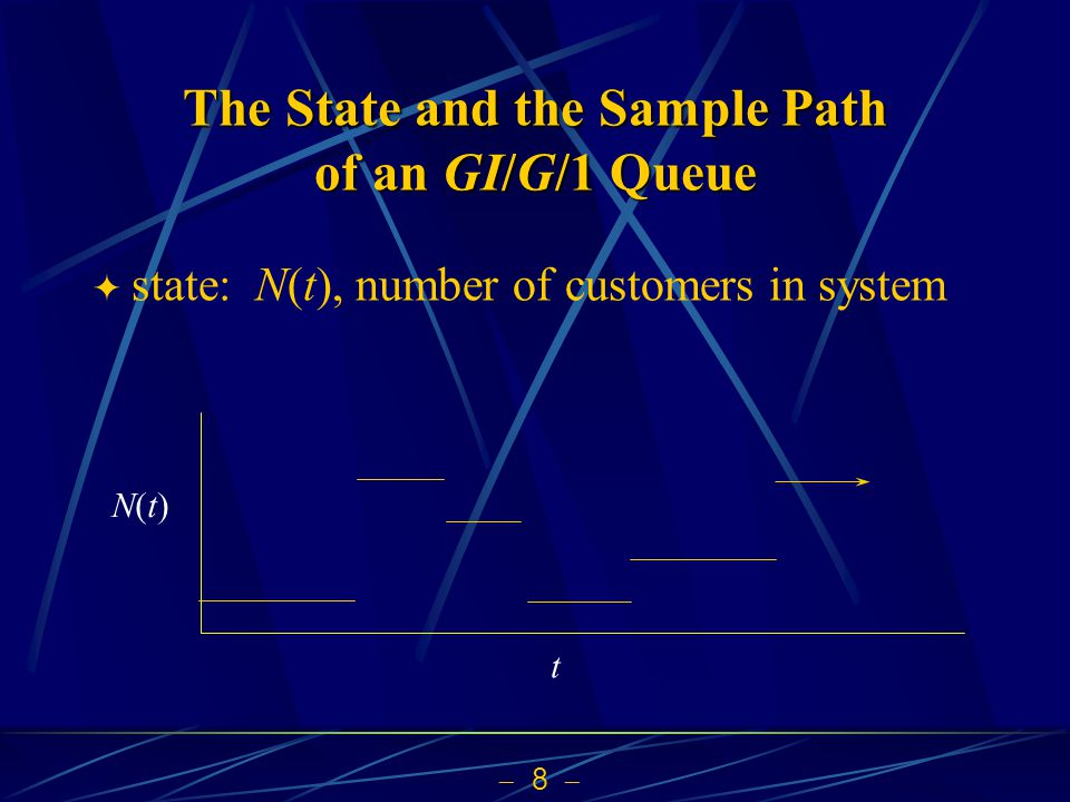  19  To Simulate an GI/G/1 Queue  definition of variables definition of variables  definition of events definition of events  flow chart of program flow chart of program  program: JavaJava