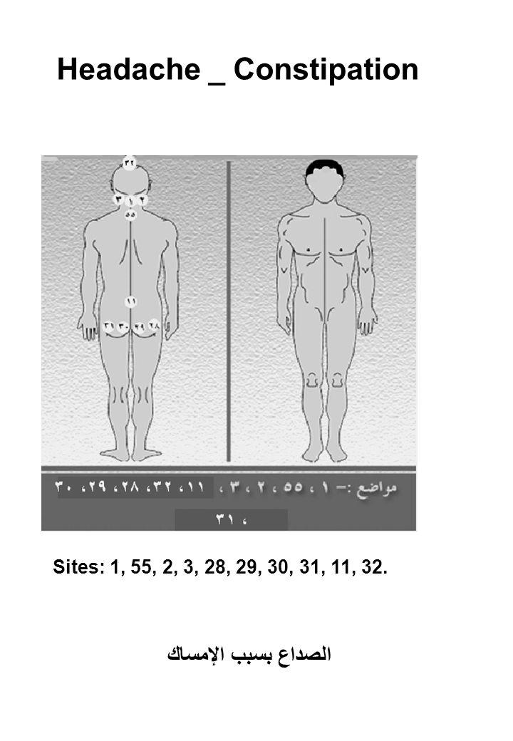 Headache _ Constipation Sites: 1, 55, 2, 3, 28, 29, 30, 31, 11, 32. الصداع بسبب الإمساك