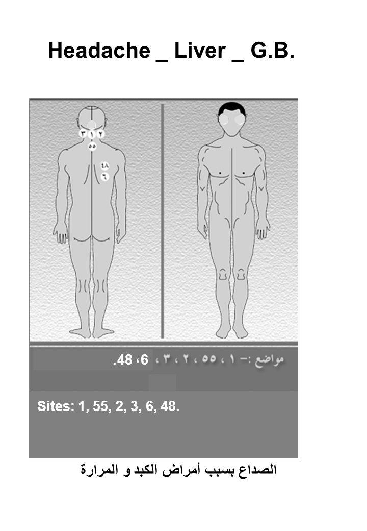 Headache _ Liver _ G.B. Sites: 1, 55, 2, 3, 6, 48. الصداع بسبب أمراض الكبد و المرارة 6، 48.