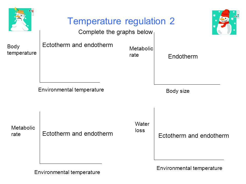 Temperature regulation 2 Metabolic rate Environmental temperature Body temperature Metabolic rate Body size Environmental temperature Water loss Compl