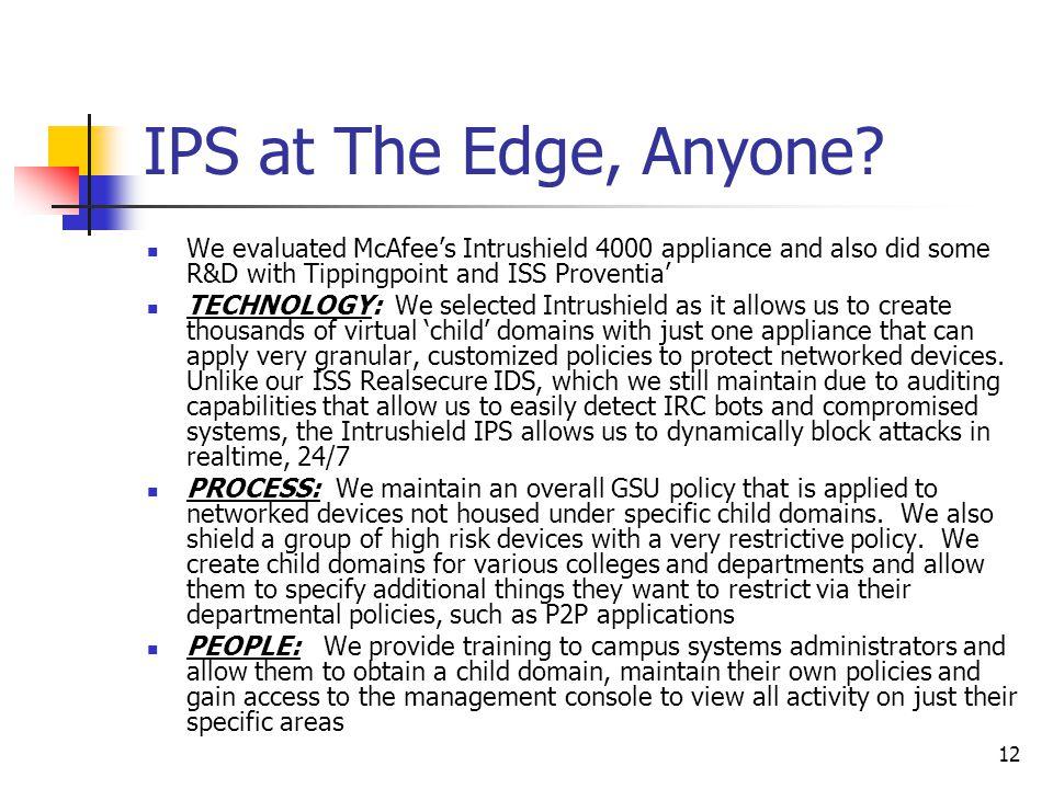 12 IPS at The Edge, Anyone.