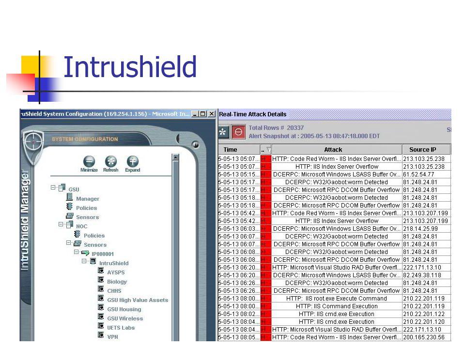 13 Intrushield
