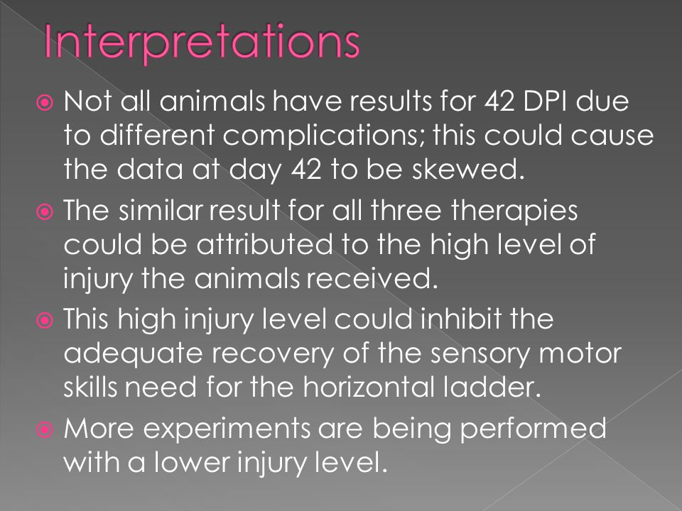  Not all animals have results for 42 DPI due to different complications; this could cause the data at day 42 to be skewed.