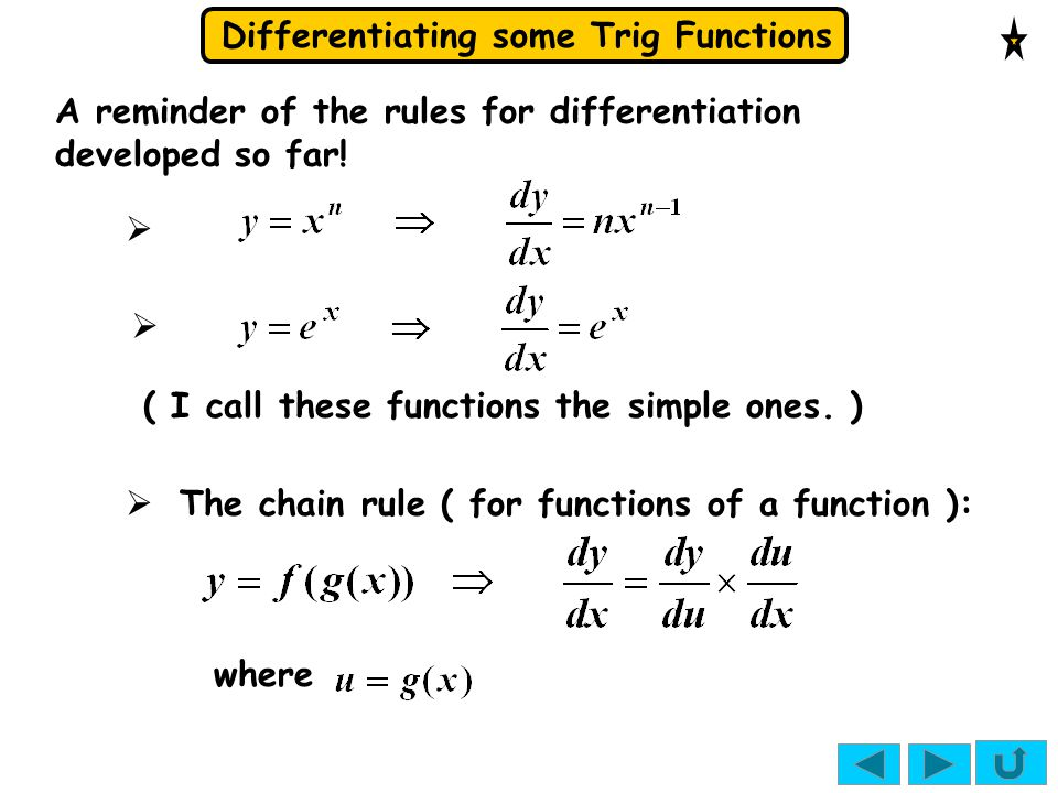 Differentiating some Trig Functions A reminder of the rules for differentiation developed so far!    The chain rule ( for functions of a function )