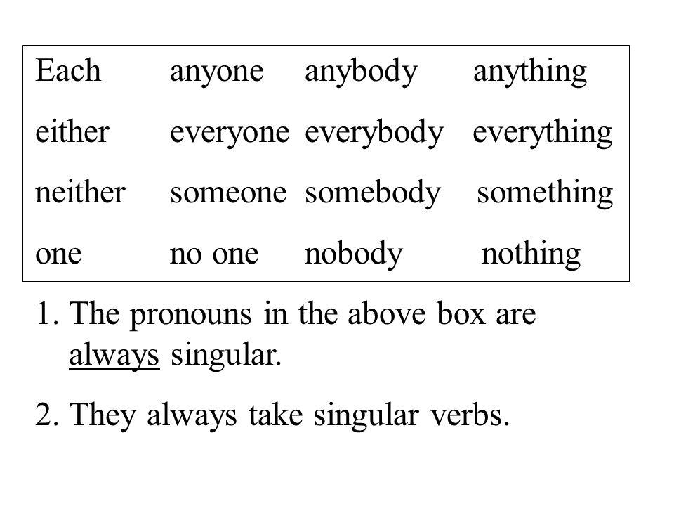 Eachanyoneanybody anything eithereveryoneeverybody everything neithersomeonesomebody something oneno onenobody nothing 1.The pronouns in the above box are always singular.