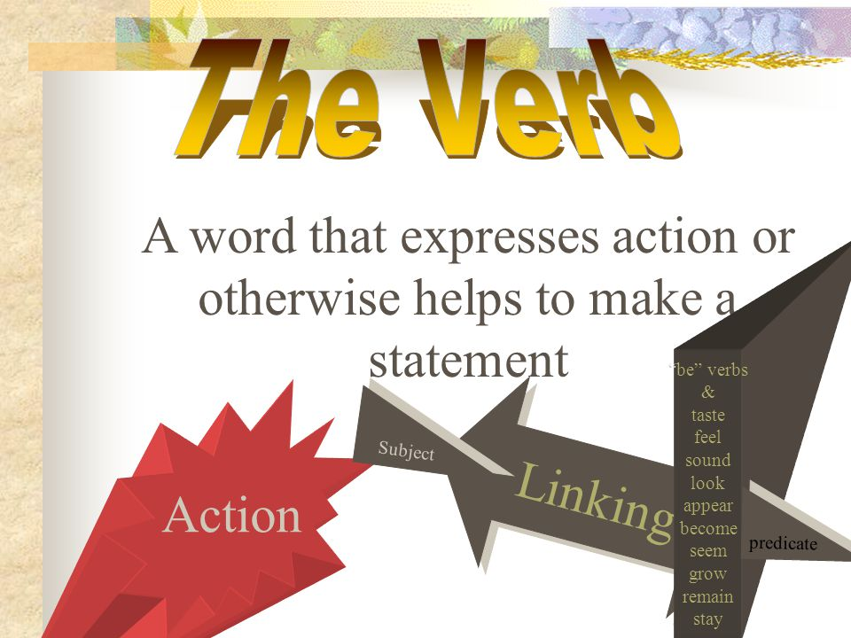 A word that expresses action or otherwise helps to make a statement Action Linking be verbs & taste feel sound look appear become seem grow remain stay Subject predicate