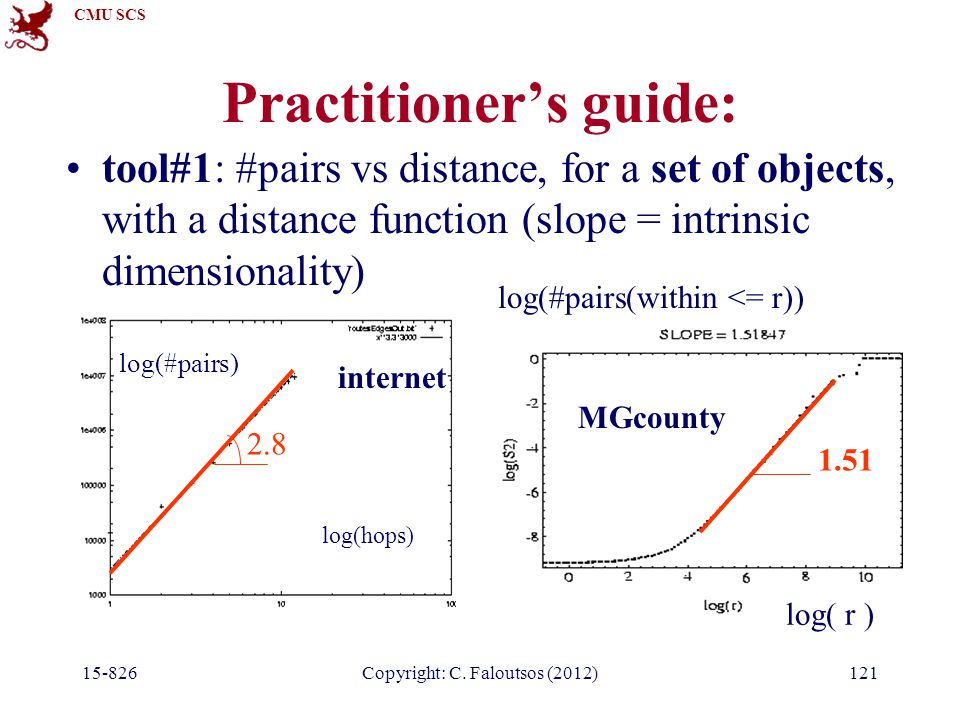 CMU SCS 15-826Copyright: C. Faloutsos (2012)121 Practitioner's guide: tool#1: #pairs vs distance, for a set of objects, with a distance function (slop