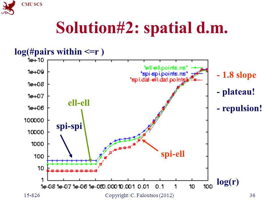 CMU SCS 15-826Copyright: C. Faloutsos (2012)36 Solution#2: spatial d.m.
