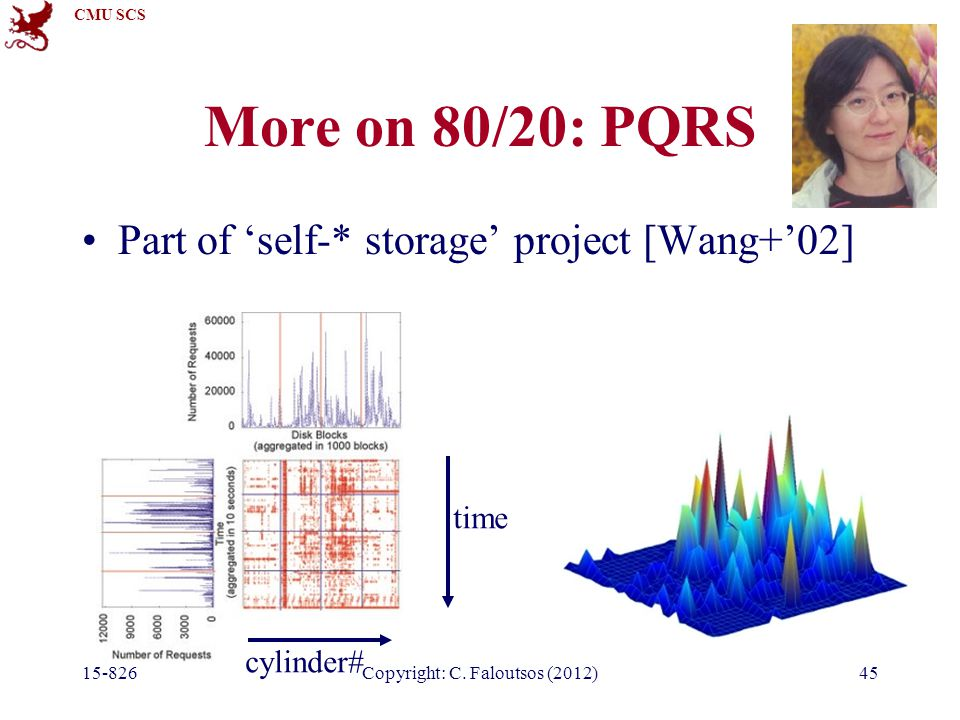 CMU SCS 15-826Copyright: C. Faloutsos (2012)45 More on 80/20: PQRS Part of 'self-* storage' project [Wang+'02] time cylinder#