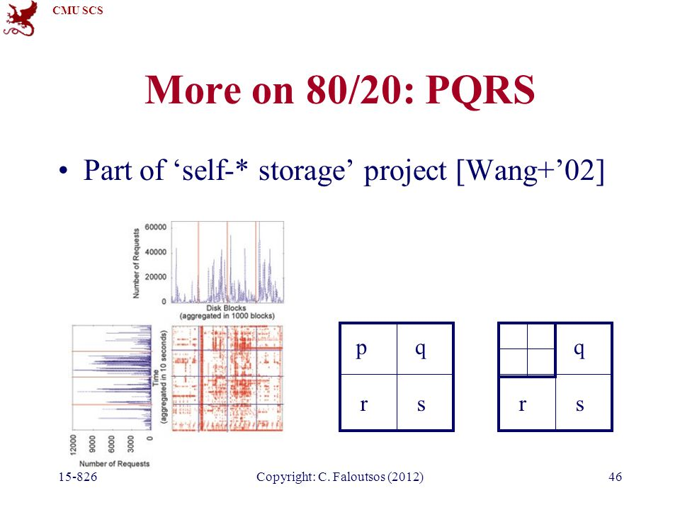 CMU SCS 15-826Copyright: C. Faloutsos (2012)46 More on 80/20: PQRS Part of 'self-* storage' project [Wang+'02] pq rs q rs