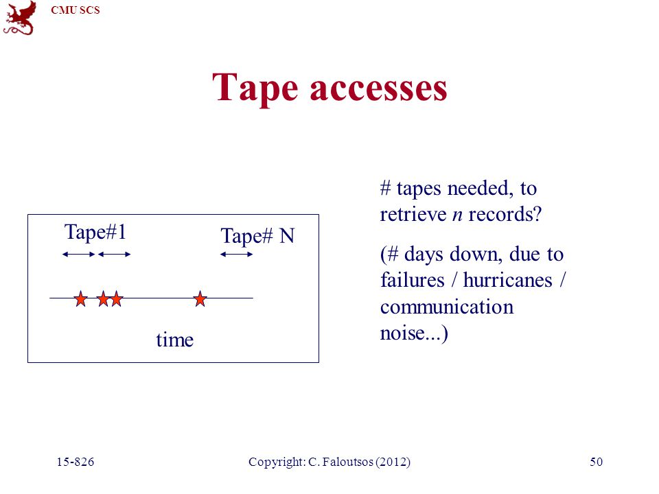 CMU SCS 15-826Copyright: C. Faloutsos (2012)50 Tape accesses time Tape#1 Tape# N # tapes needed, to retrieve n records? (# days down, due to failures