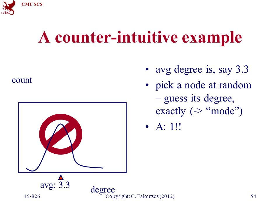 CMU SCS 15-826Copyright: C. Faloutsos (2012)54 A counter-intuitive example avg degree is, say 3.3 pick a node at random – guess its degree, exactly (-