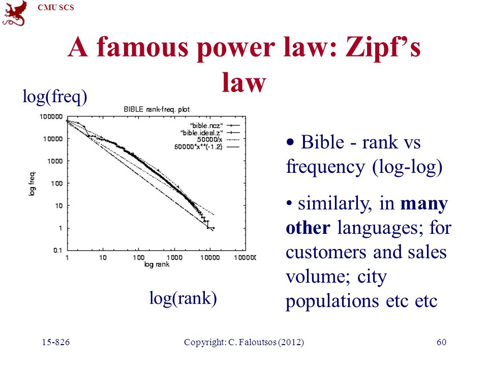 CMU SCS 15-826Copyright: C. Faloutsos (2012)60 A famous power law: Zipf's law Bible - rank vs frequency (log-log) similarly, in many other languages;