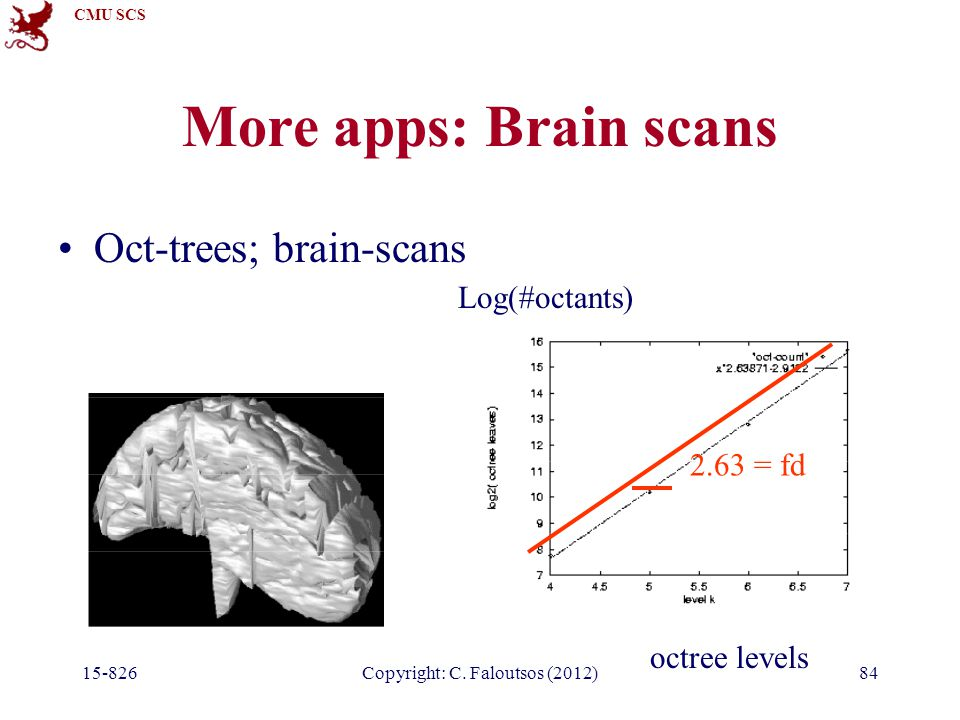 CMU SCS 15-826Copyright: C. Faloutsos (2012)84 More apps: Brain scans Oct-trees; brain-scans octree levels Log(#octants) 2.63 = fd