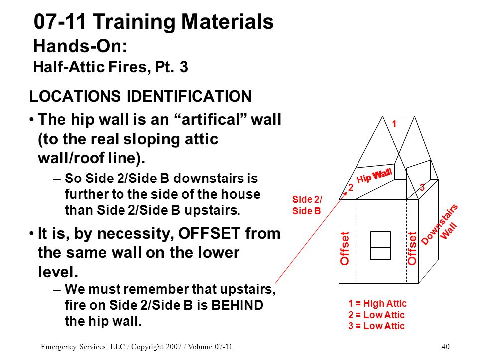 Emergency Services, LLC / Copyright 2007 / Volume 07-1140 LOCATIONS IDENTIFICATION The hip wall is an artifical wall (to the real sloping attic wall/roof line).