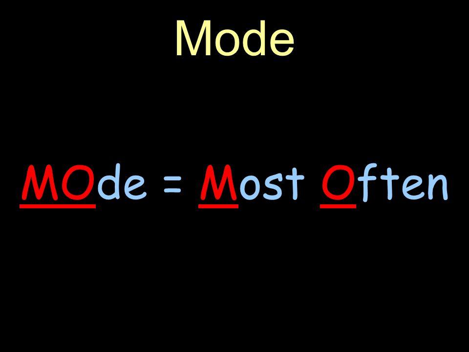 MOde = Most Often