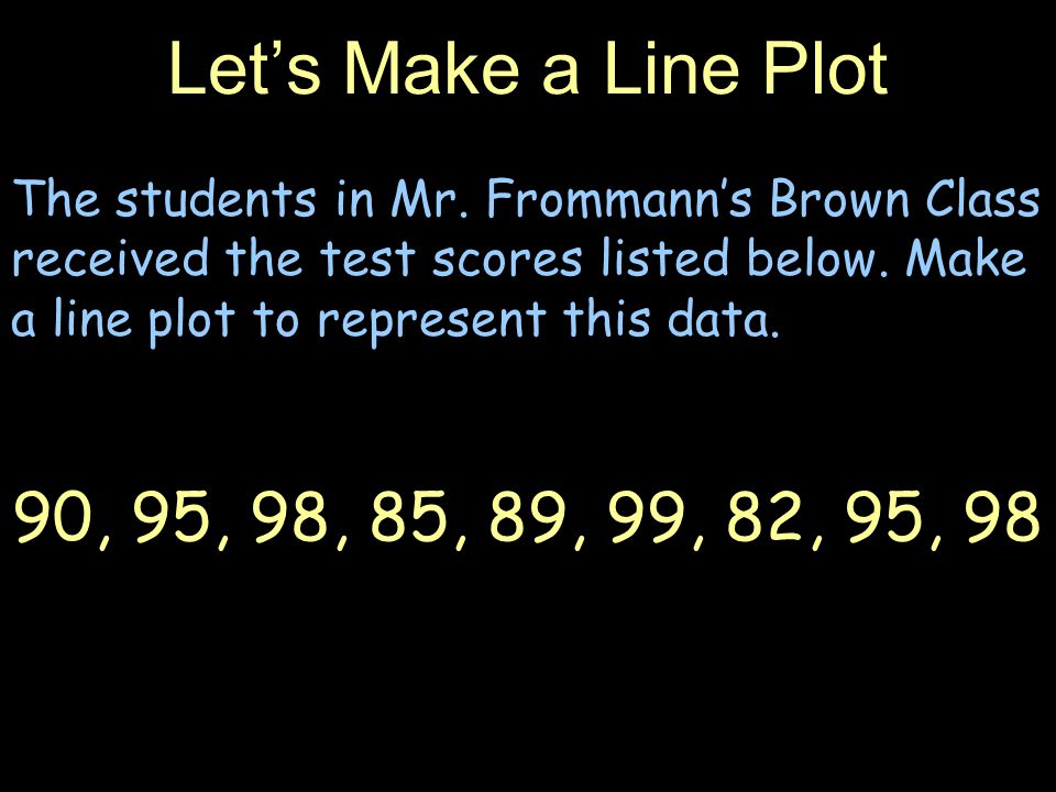 Let's Make a Line Plot The students in Mr.