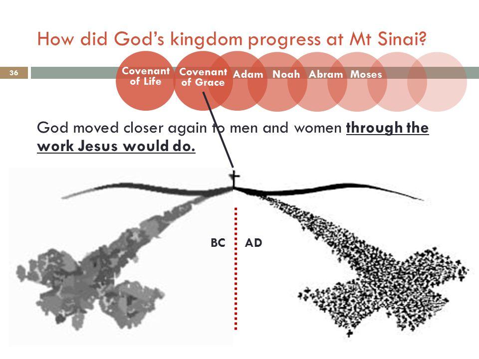 How did God's kingdom progress at Mt Sinai.