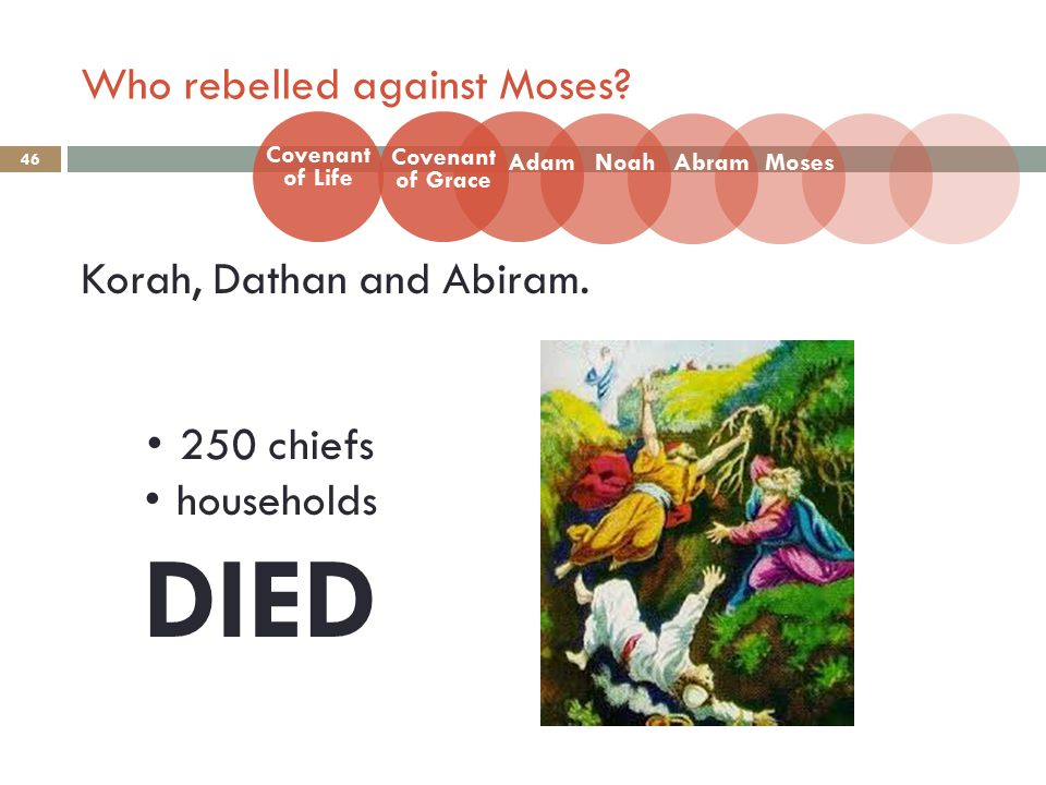 Who rebelled against Moses.46 Korah, Dathan and Abiram.