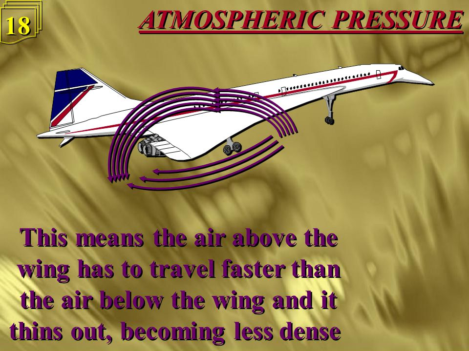 ATMOSPHERIC PRESSURE 17 Aircraft have wings rounded on top and flatter underneath, so the air has further to travel above the wing than it does below the wing Aircraft have wings rounded on top and flatter underneath, so the air has further to travel above the wing than it does below the wing