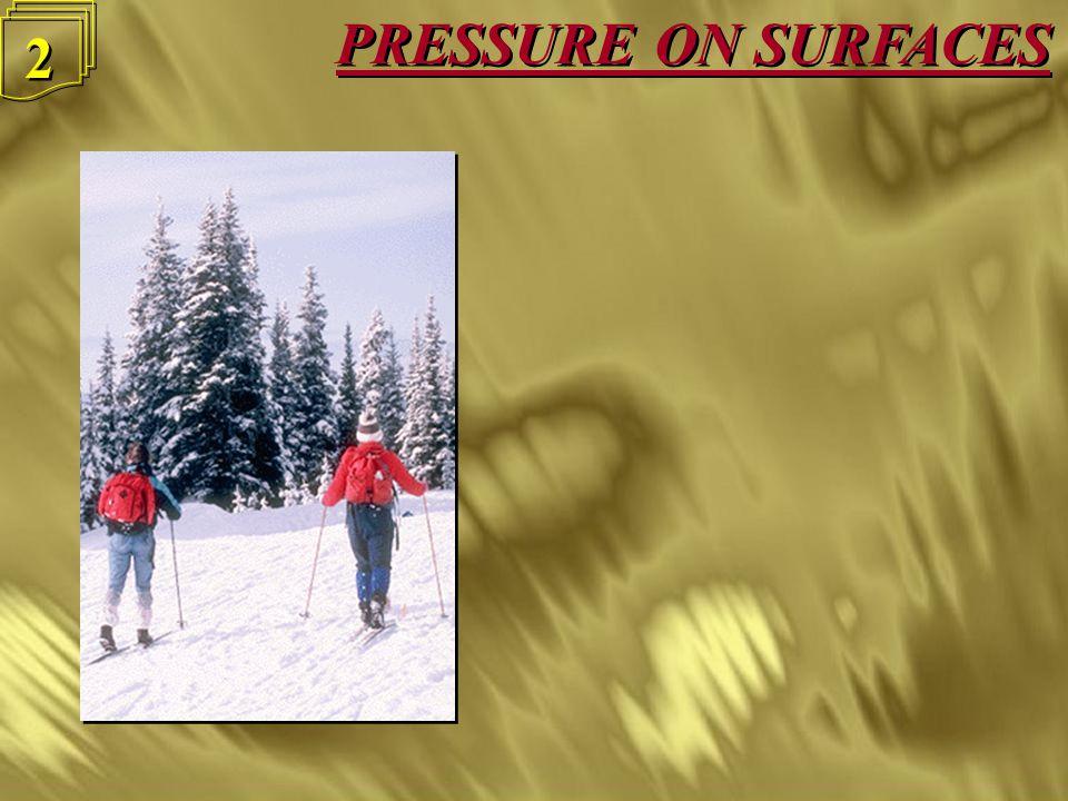 PRESSURE IN LIQUIDS 12 The Density of the liquid (the weight per litre) also affects pressure The Density of the liquid (the weight per litre) also affects pressure E.g.