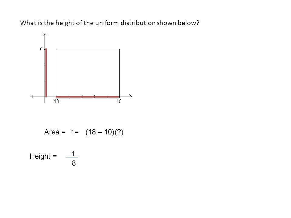 What is the height of the uniform distribution shown below Area =(18 – 10) 8 1 1=( ) Height =
