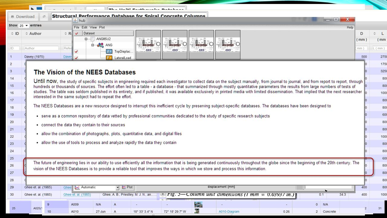 DISASTER & FAILURE STUDIES DATABASES FOR NIST AND NEES