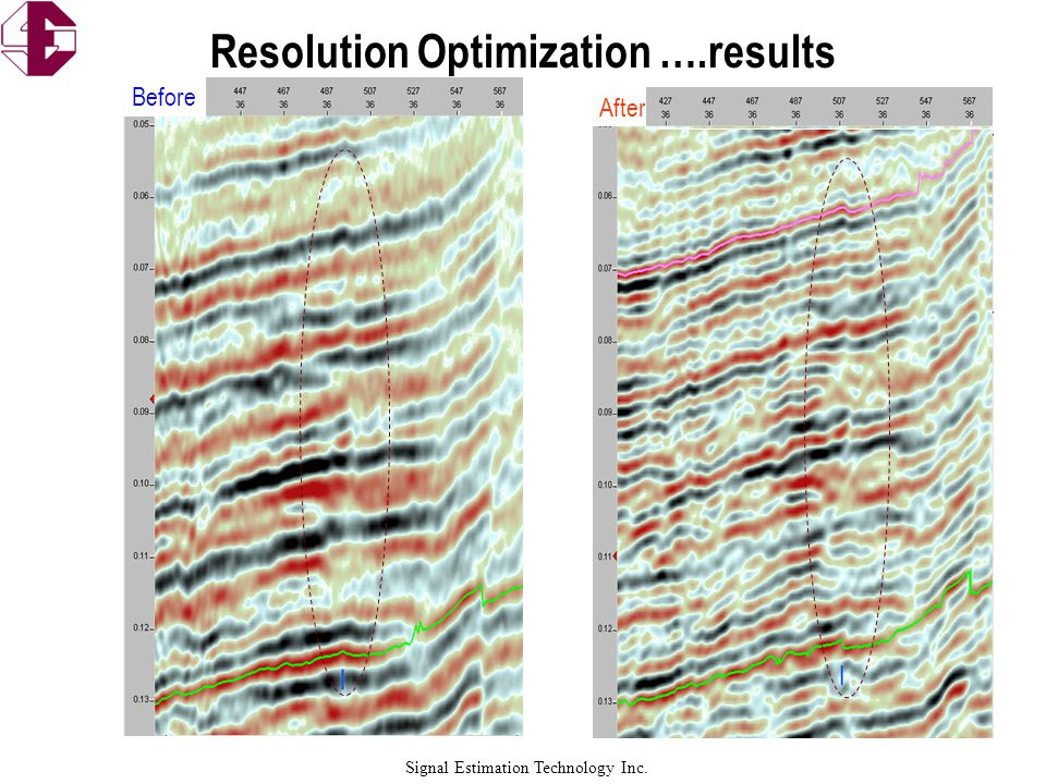 Signal Estimation Technology Inc. Resolution Optimization ….results Before After