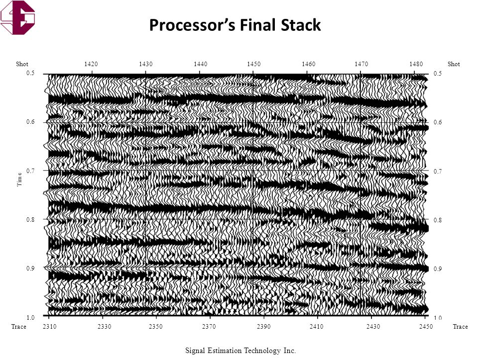 Signal Estimation Technology Inc. Processor's Final Stack Figure 3-12 Tim e 0.5 0.6 0.7 0.8 0.9 1.0 0.5 0.6 0.7 0.8 0.9 1.0 Shot 1420 1430 1440 1450 1