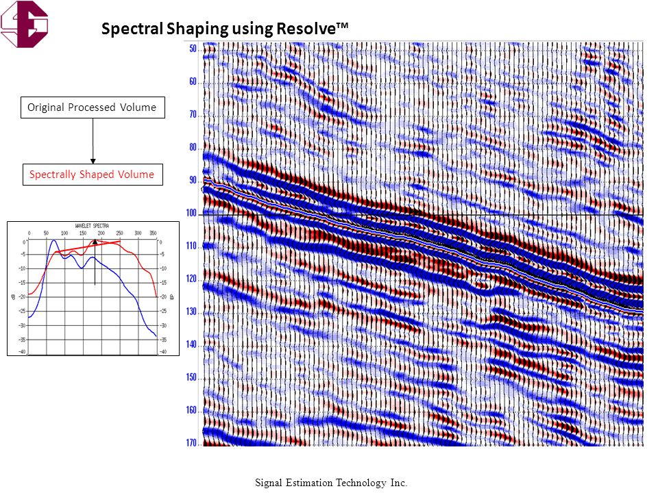 Signal Estimation Technology Inc. Spectrally Shaped Volume Spectral Shaping using Resolve™ Original Processed Volume