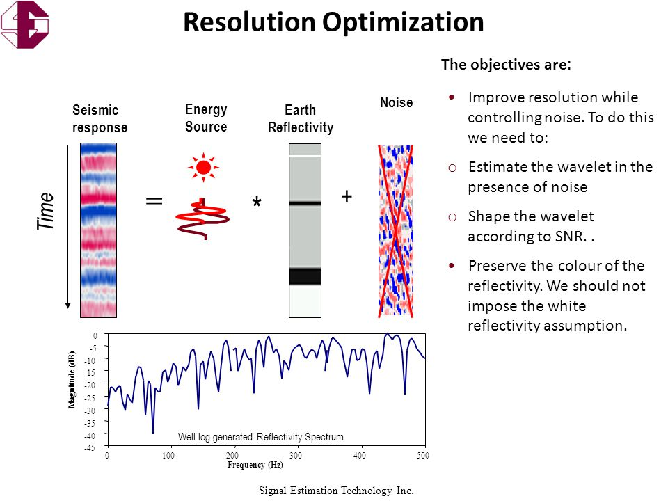 Signal Estimation Technology Inc. Resolution Optimization Energy Source = Seismic response Earth Reflectivity Noise + Time * The objectives are : Impr