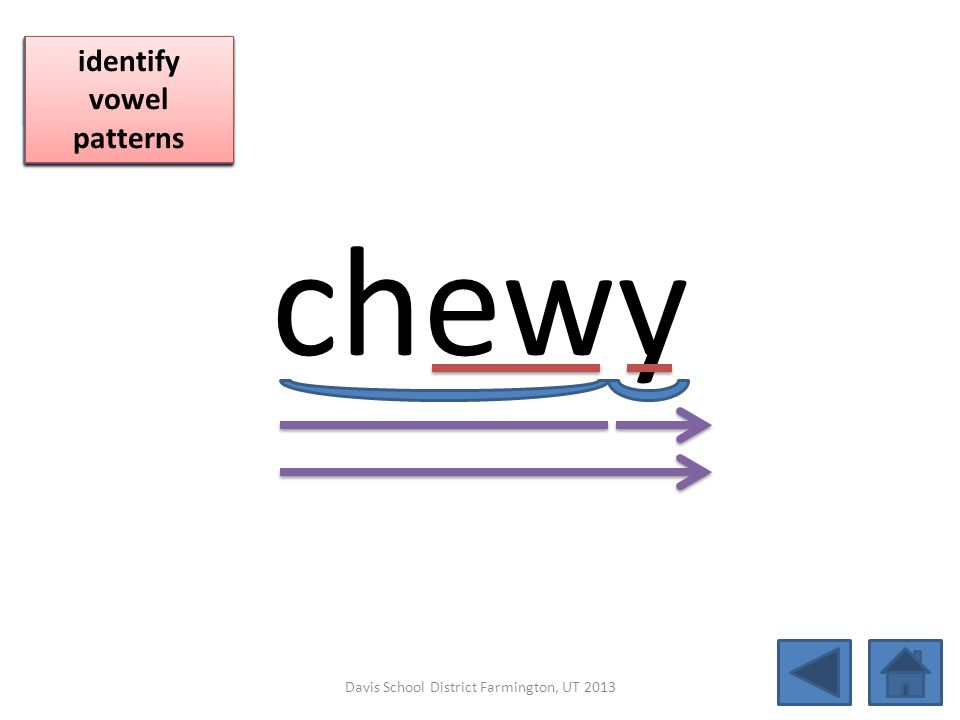 chewy blend together identify vowel patterns blend individual syllables identify vowel patterns blend individual syllables identify vowel patterns Dav