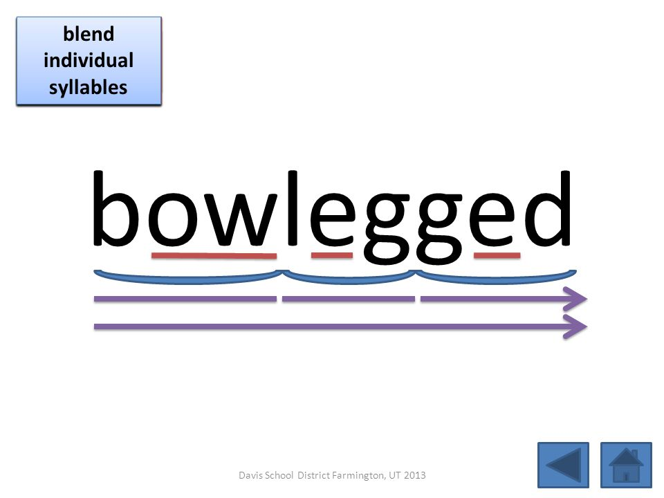 bowlegged blend together identify vowel patterns blend individual syllables identify vowel patterns blend individual syllables identify vowel patterns
