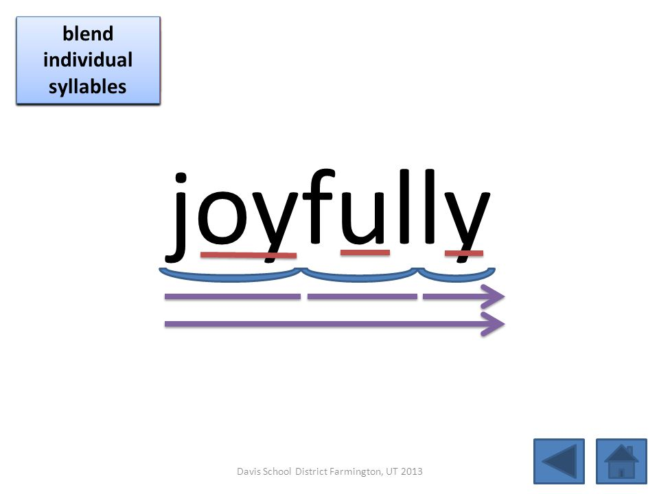 joyfully blend together identify vowel patterns blend individual syllables identify vowel patterns blend individual syllables identify vowel patterns