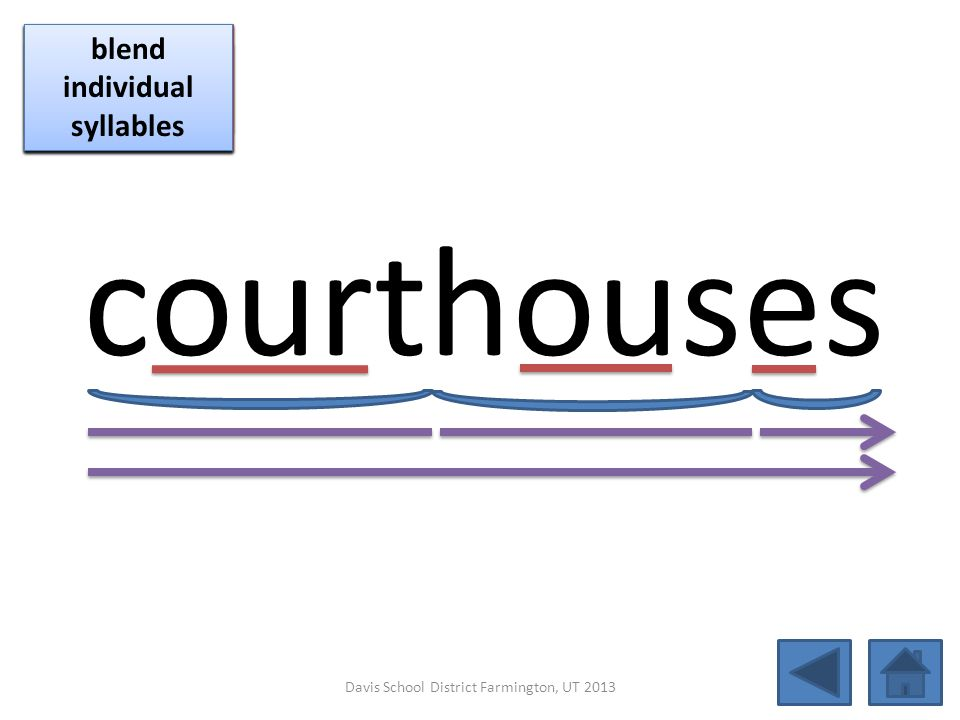 courthouses blend together identify vowel patterns blend individual syllables identify vowel patterns blend individual syllables identify vowel patter