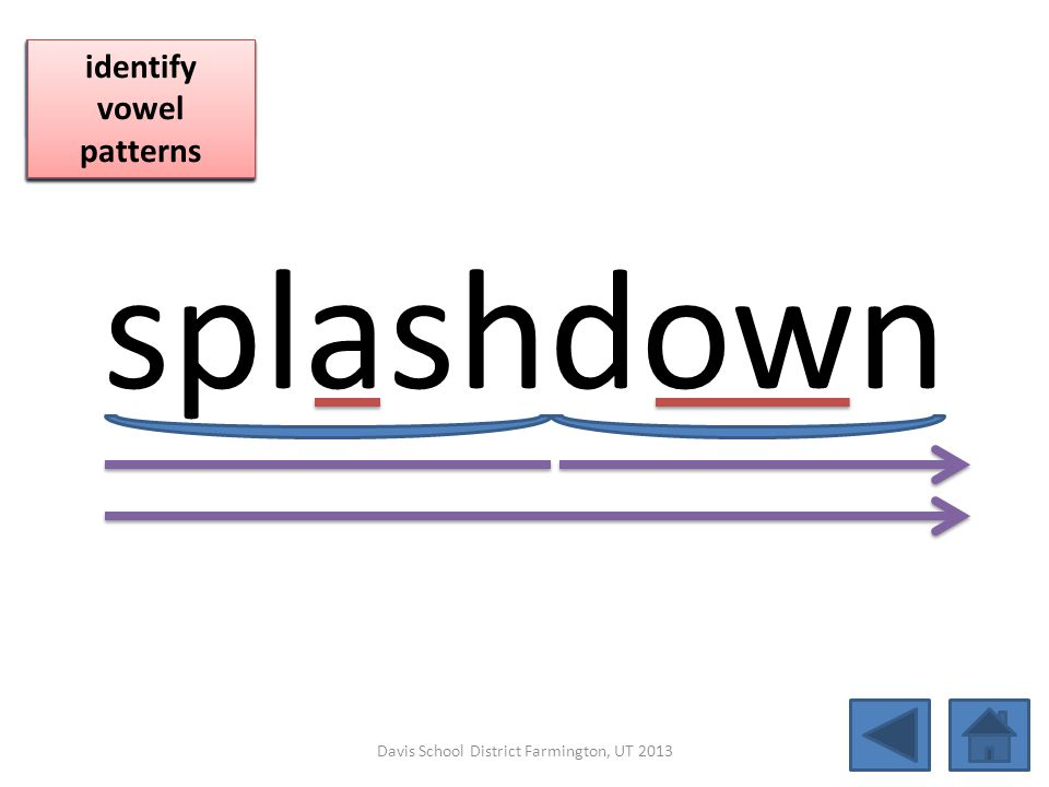 splashdown blend together identify vowel patterns blend individual syllables identify vowel patterns blend individual syllables identify vowel pattern