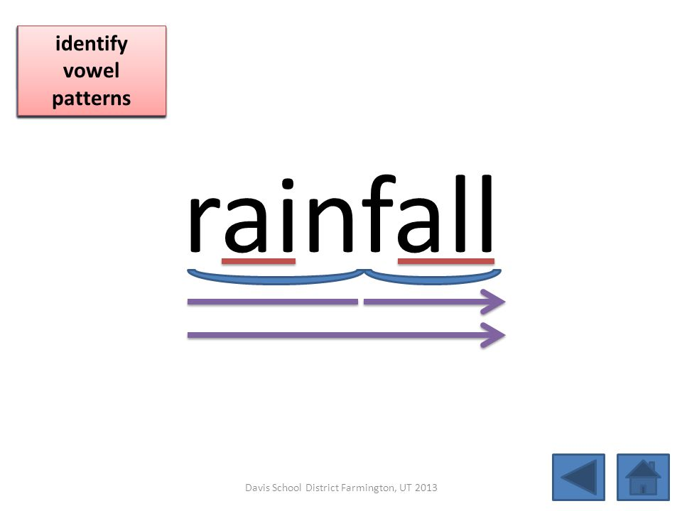 rainfall blend together identify vowel patterns blend individual syllables identify vowel patterns blend individual syllables identify vowel patterns
