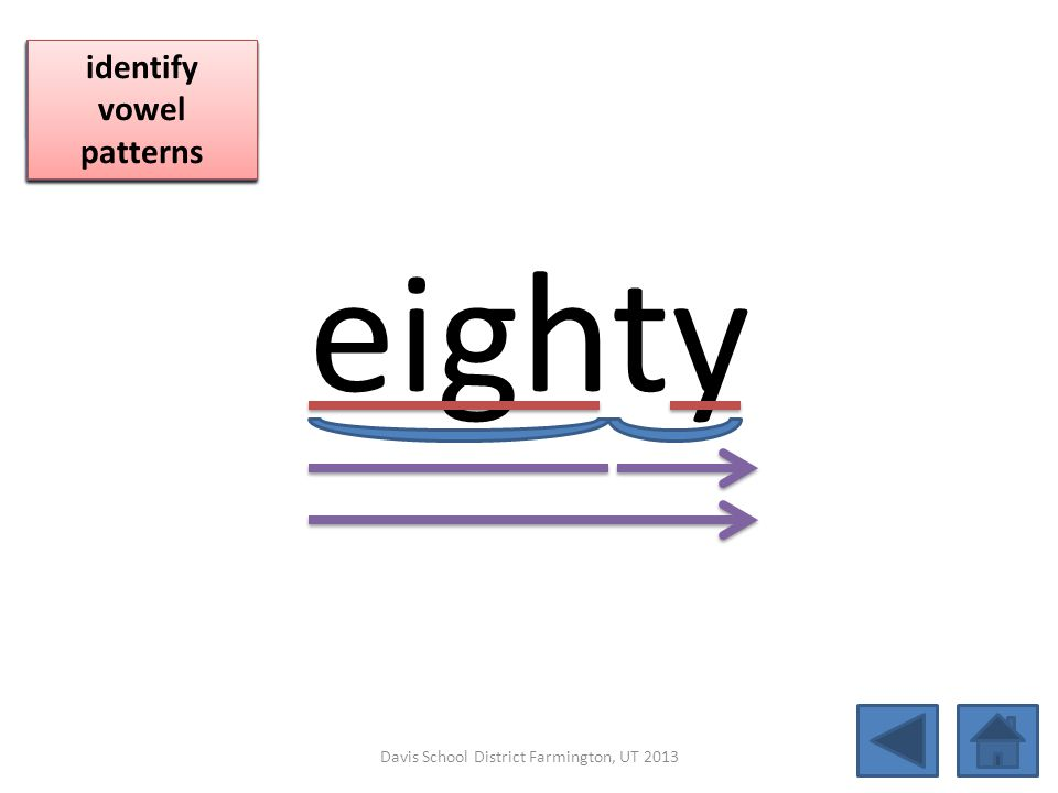 eighty blend together identify vowel patterns blend individual syllables identify vowel patterns blend individual syllables identify vowel patterns Da