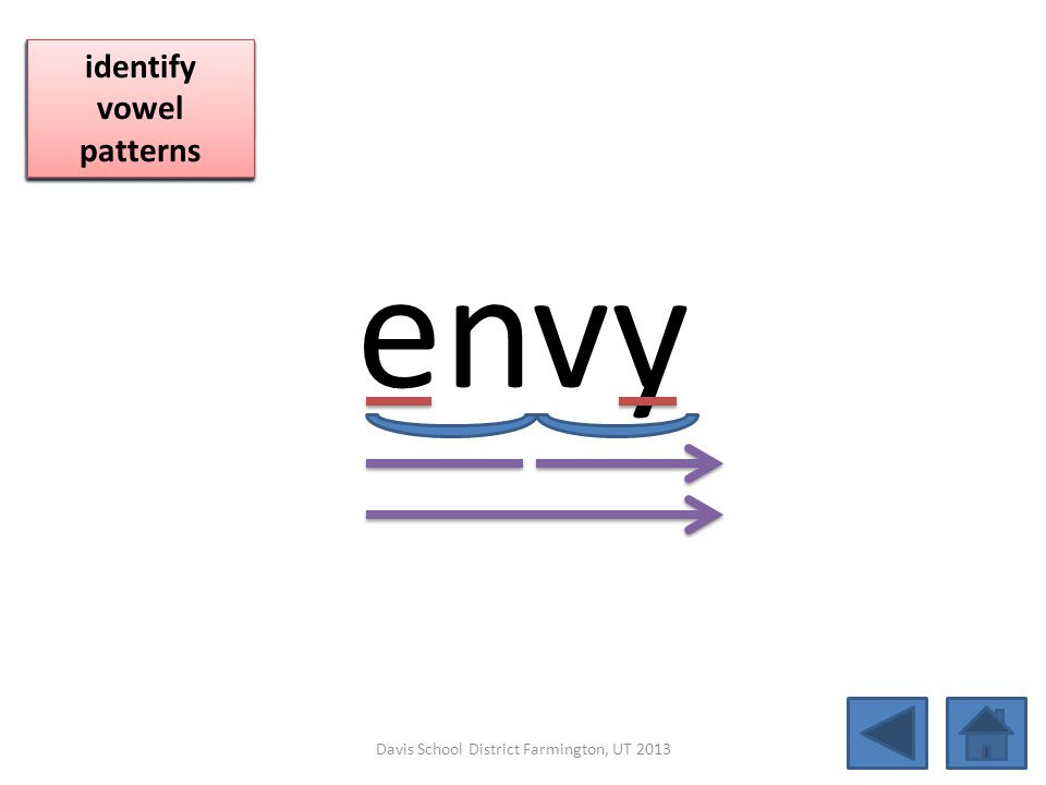envy blend together identify vowel patterns blend individual syllables identify vowel patterns blend individual syllables identify vowel patterns Davi