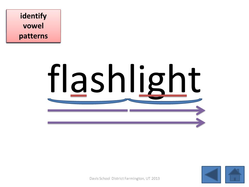 flashlight blend together identify vowel patterns blend individual syllables identify vowel patterns blend individual syllables identify vowel pattern