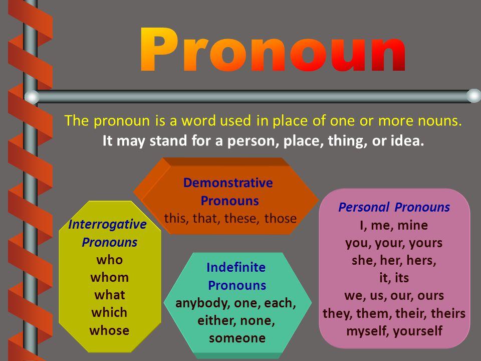 Modifies or describes a noun or pronoun. Answers these questions: