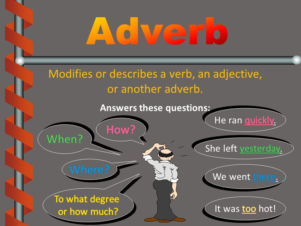 Modifies or describes a verb, an adjective, or another adverb. Answers these questions: