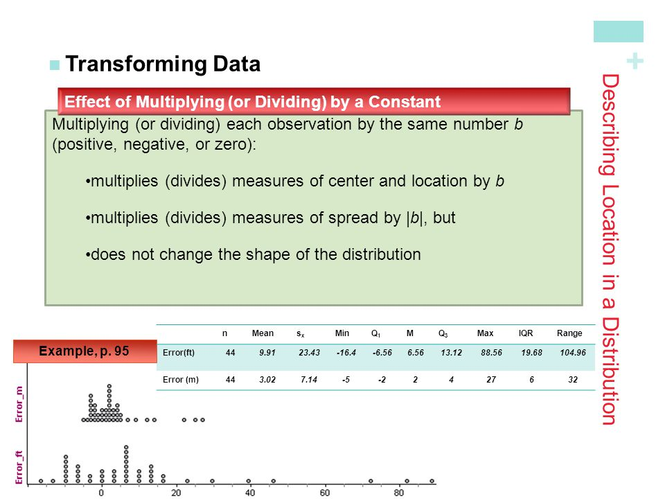 + Example, p. 95 Describing Location in a Distribution Transforming Data Multiplying (or dividing) each observation by the same number b (positive, ne