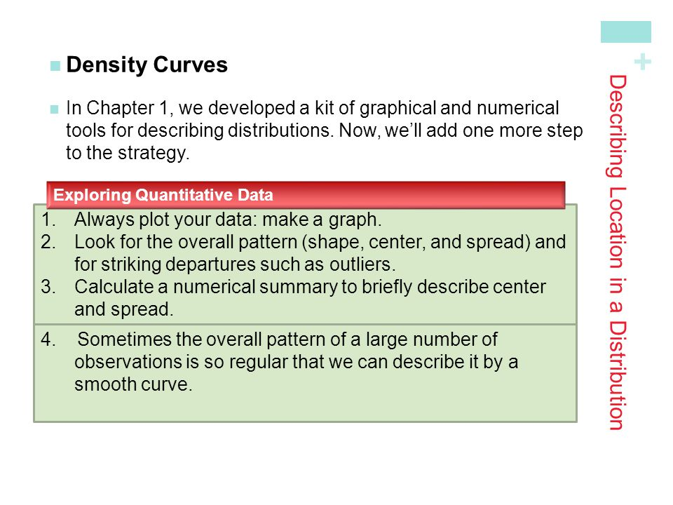 + Describing Location in a Distribution Density Curves In Chapter 1, we developed a kit of graphical and numericaltools for describing distributions.